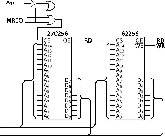 z80 single board memory bank switching